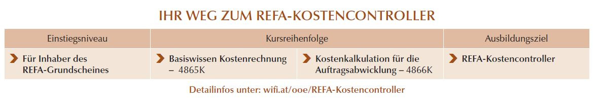 REFA Kostencontroller