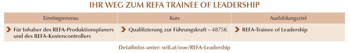 REFA Trainee of Leadership